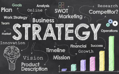 Internet Business Planning & Goal Setting